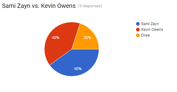 Battleground - Owens Poll