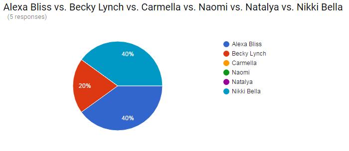 backlash-women-title-poll